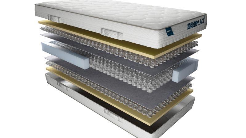 Swiss Sense Matras : Optimale ventilatie in de slaapkamer innovatief.be